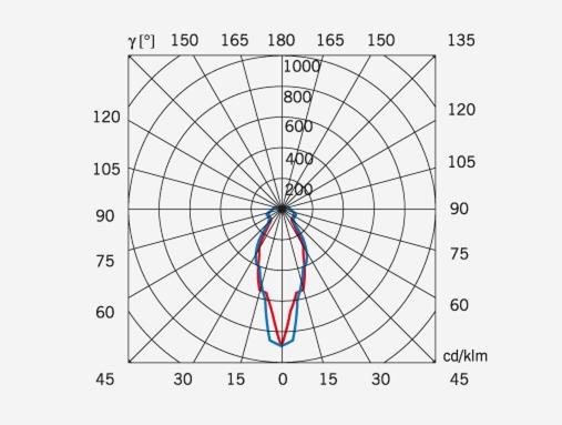 Fabbian++Light+Panel+F01+F01F0100+%2C+%D0%92%D1%81%D1%82.+%D1%81%D0%B2%D0%B5%D1%82%D0%B8%D0%BB%D1%8C%D0%BD%D0%B8%D0%BA+11%2A11cm+LED+500mA+1x8%2C5W+WHITE+3000K - фото 3