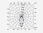 Fabbian++Light+Panel+F01+F01F0100+%2C+%D0%92%D1%81%D1%82.+%D1%81%D0%B2%D0%B5%D1%82%D0%B8%D0%BB%D1%8C%D0%BD%D0%B8%D0%BA+11%2A11cm+LED+500mA+1x8%2C5W+WHITE+3000K - превью 3
